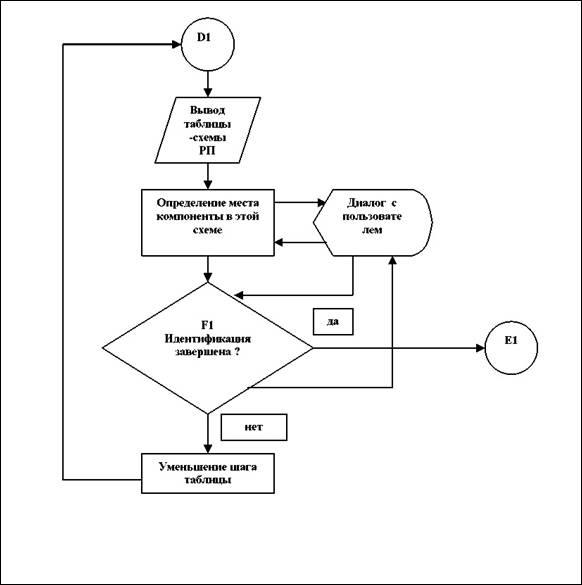 Схема блока А1.1(D1)