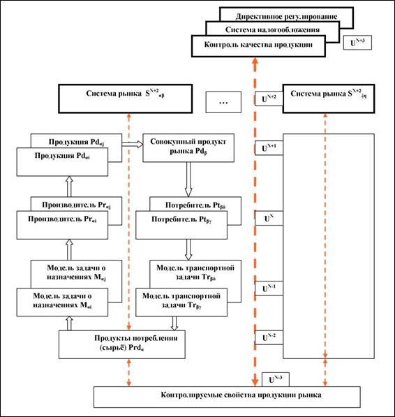 Схема к-модели полной системы